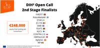 Portugal terá 2 projetos financiados pelo DIH2